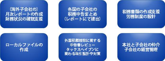 kogaisha_way